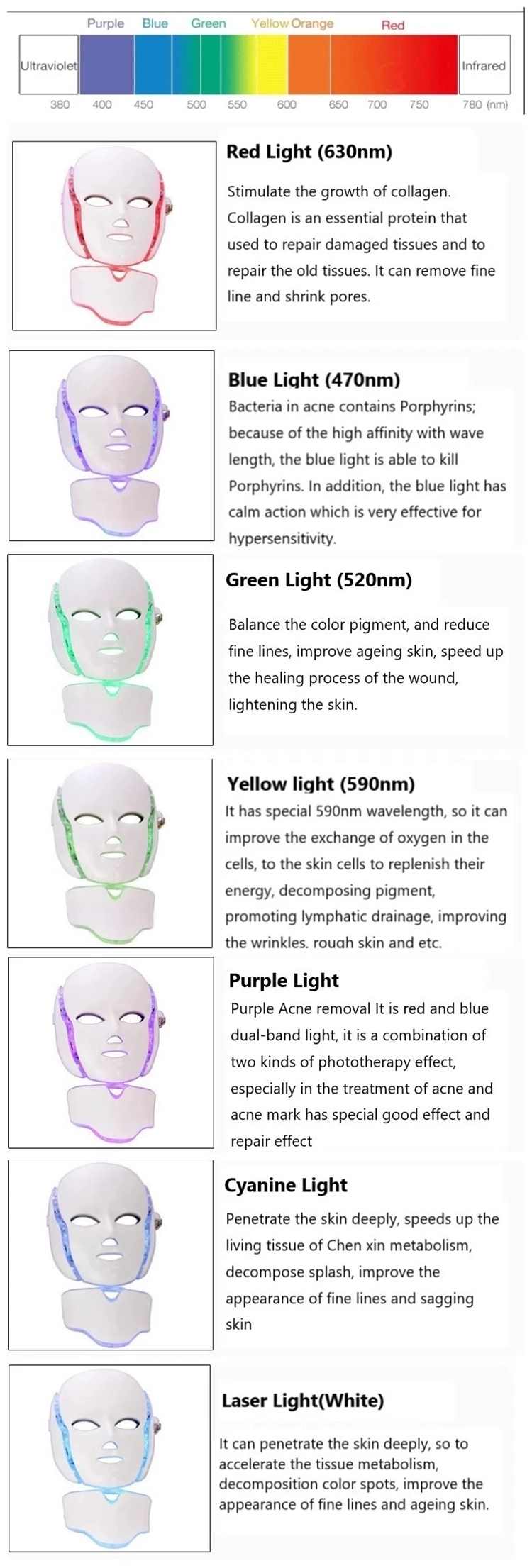 LED mask 2