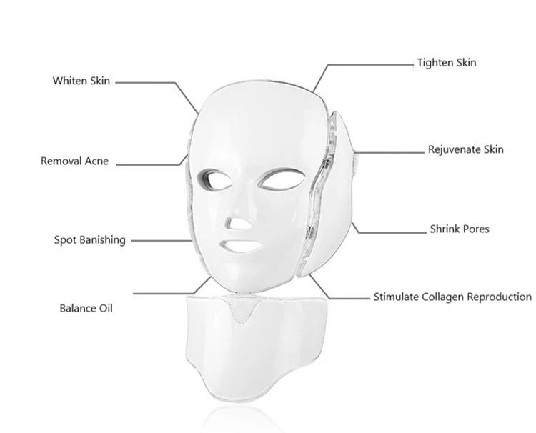 این ماسکها در درمان برخی لکه ها و خط و خال ها و آثار ناشی از آکنه و غیره کاربرد داشته و به خاطر انواع مختلف طول وجی که دارد تاثیرات مختلفی را نیز دارا می باشد.