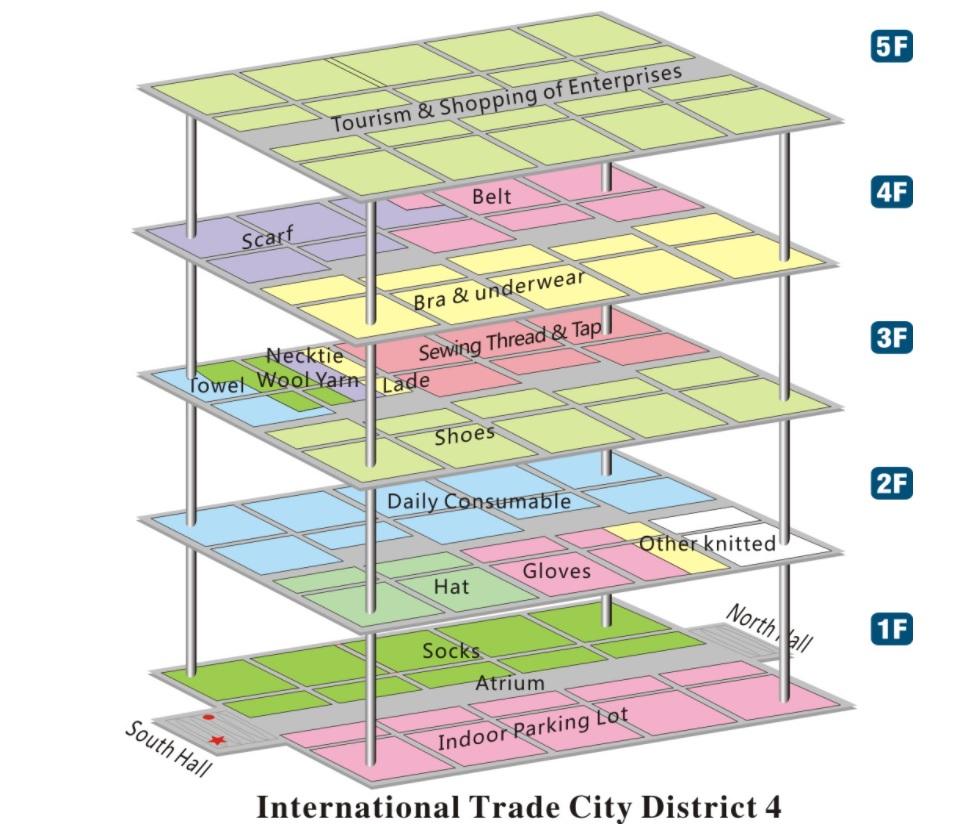 بخش چهارم بازار بین المللی فوتین ایوو: این بخش از بازار در 21 اکتبر 2008 با مساحت 1/08 میلیون مترمربع افتتاح شد. در کل بیش از 16000غرفه با بیش از 19000 شرکت بازرگانی در این بخش از بازار فوتین جای گرفته است. هر کدام از طبقات این بخش در زمینه مختص خود فعالیت دارند که به شرح زیر هست: طبقه اوّل: جوراب بافی. طبقه دوّم: دستکش، کلاه و سایر پارچه های پنبه ای، کفش، پشم، حوله، توری و گردن بند. طبقه سوّم: لباس زیر، سوتین، روسری و بند. طبقه چهارم: خدمات کاملی از جمله تدارکات مدرن، تجارت الکترونیکی، تجارت بین الملل، خدمات بین الملل، خدمات مالی، محل اقامت و غیره را فراهم می آورد.